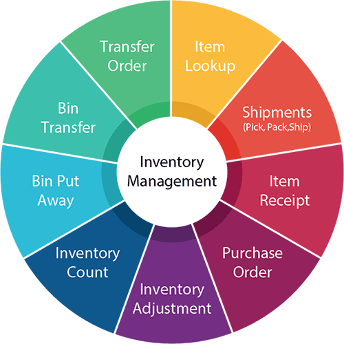 Warehouse Management for NetSuite