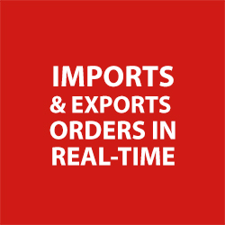 ShipStation Orders Import & Exports