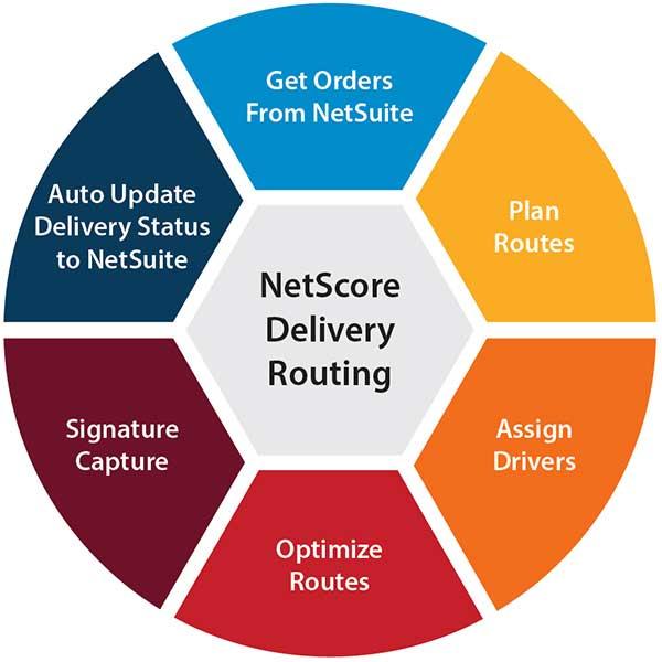 NetSuite Truck Management