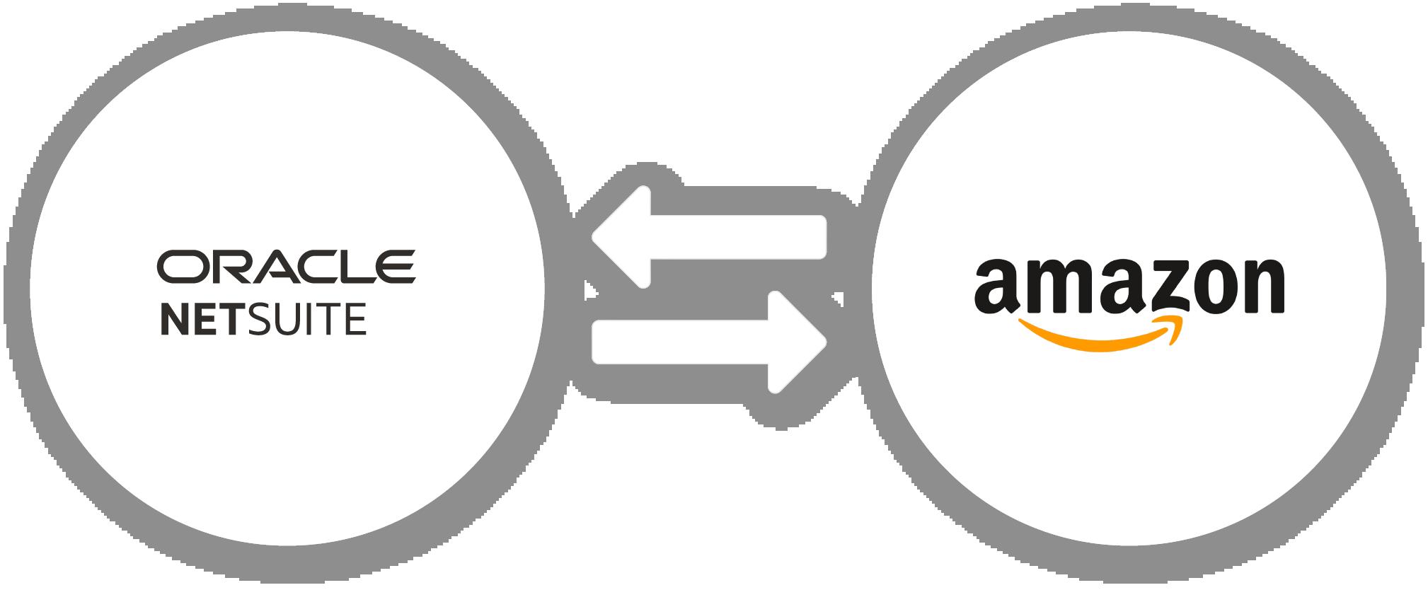 NetSuite Amazon Connector