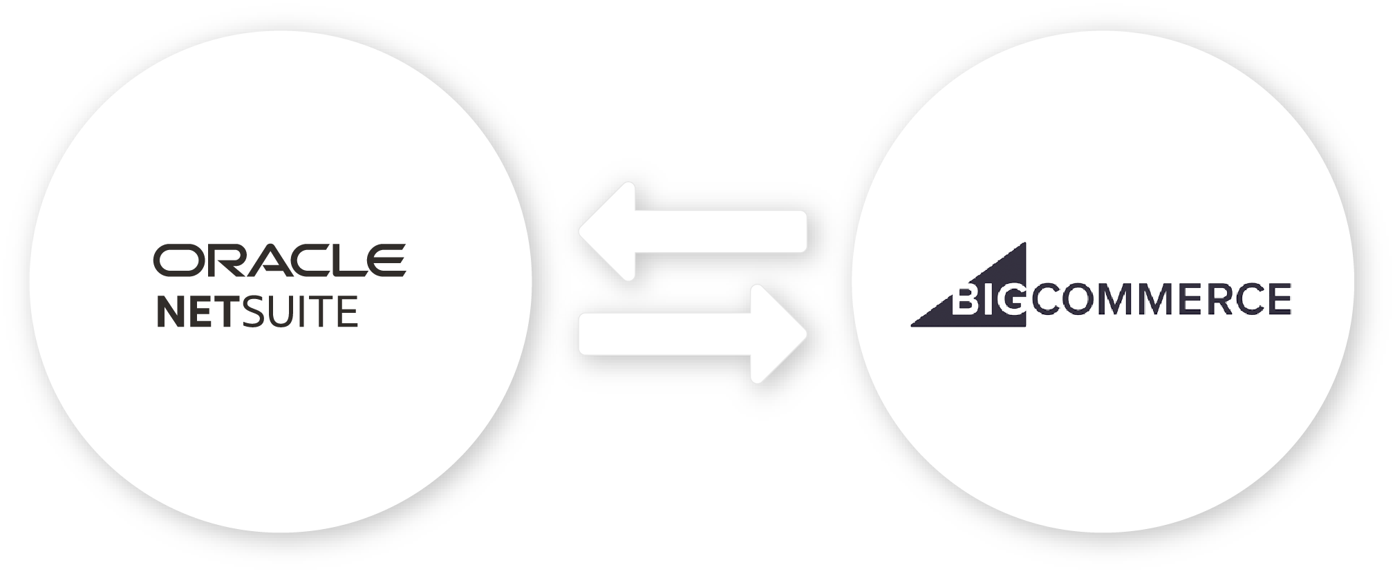 NetSuite BigCommerce Connector