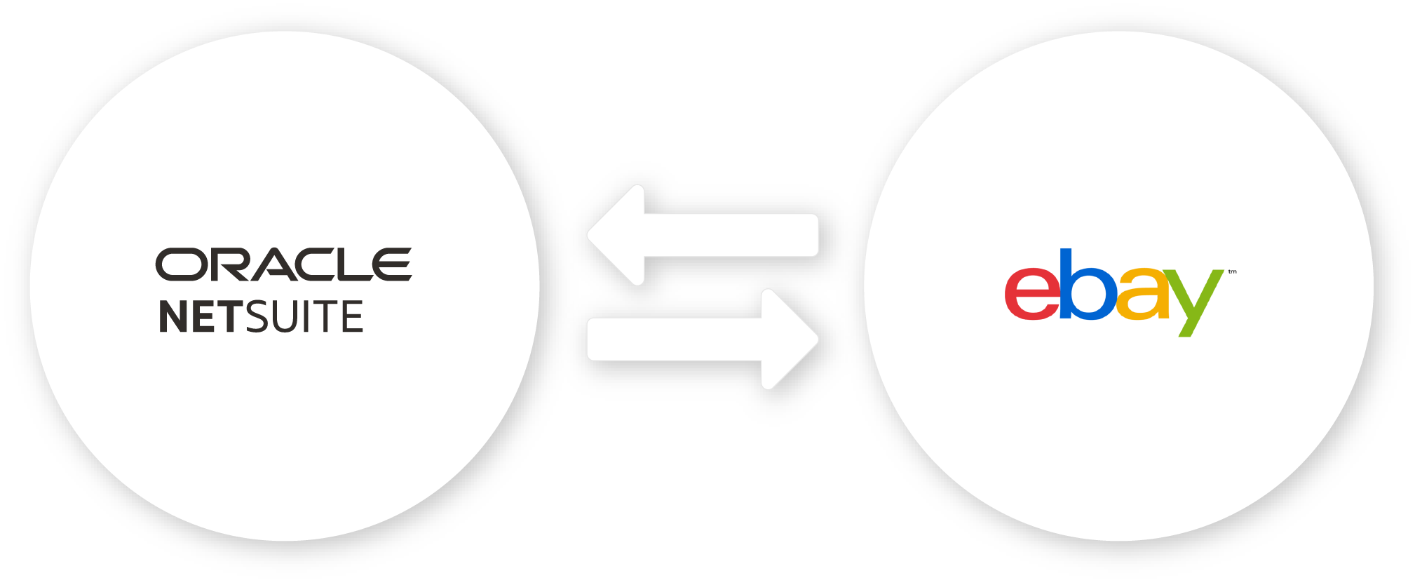 Ebay Netsuite Integration Connector