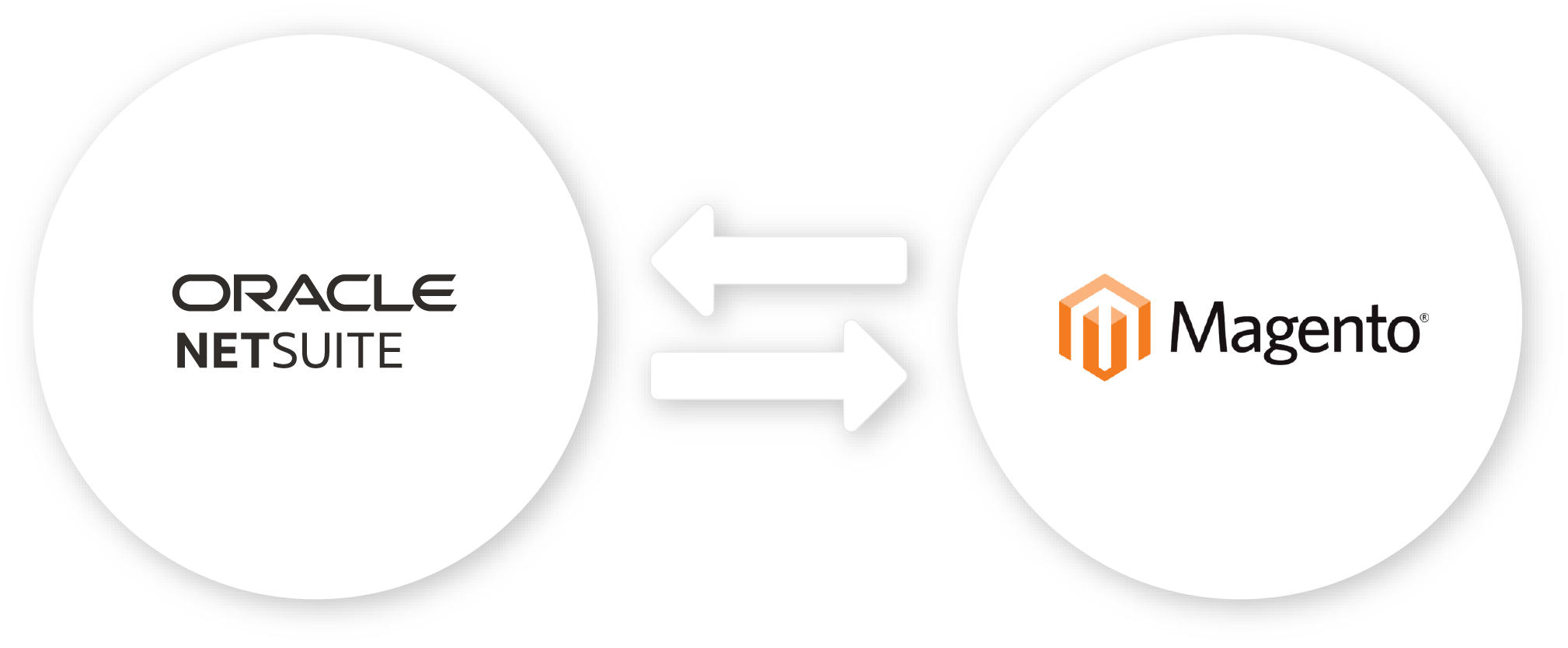 NetSuite to Magento