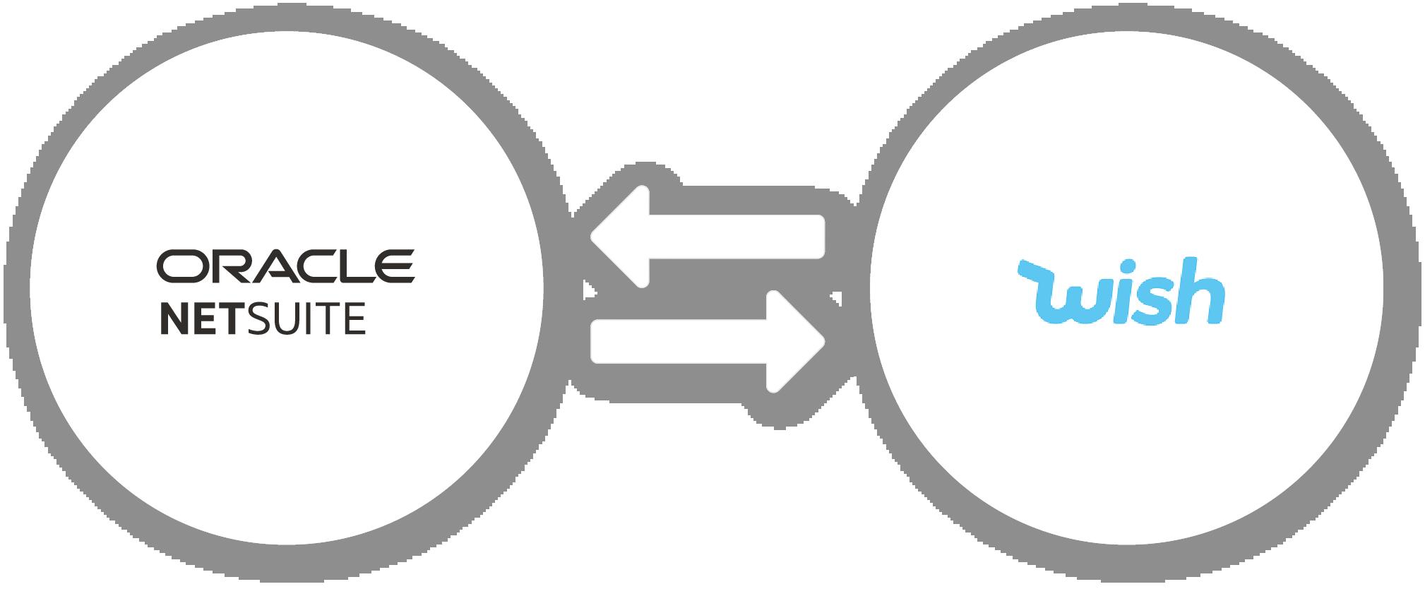 NetSuite Wish Connector