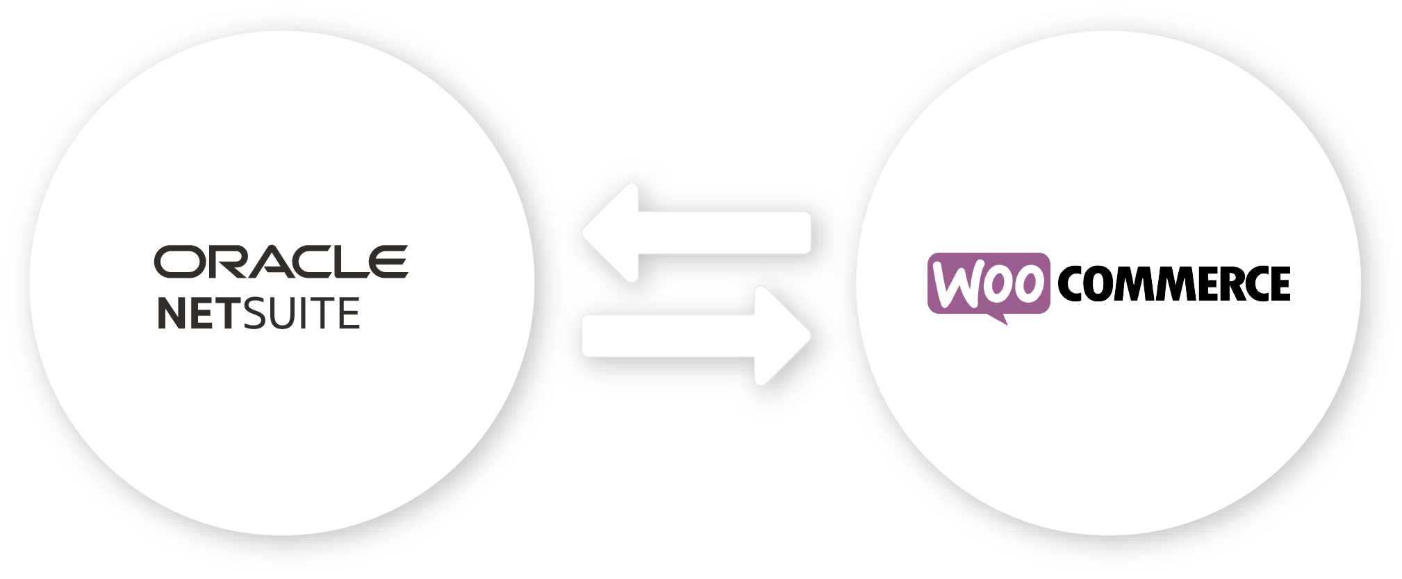 NetSuite WooCommerce Connector