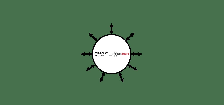 NetSuite to NetScore